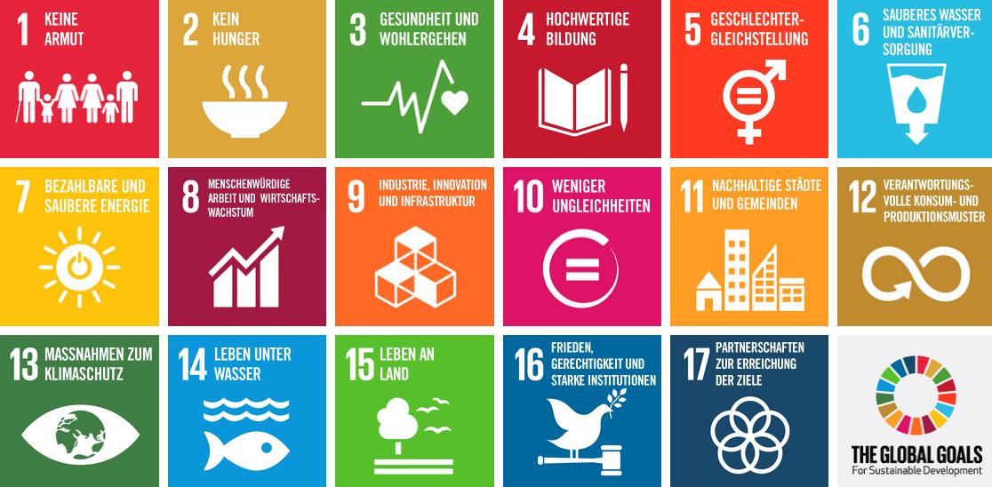 SDG-lista